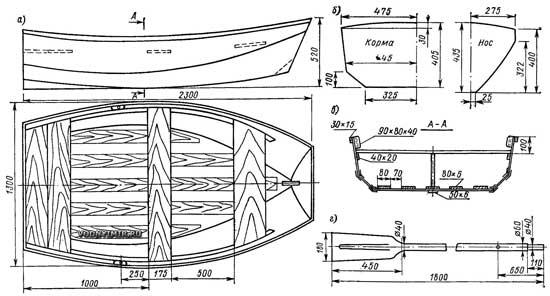 Общий вид лодки (а), раскрой транцев (б), сечение по мидель-шпангоуту (в) и эскиз весла (г)