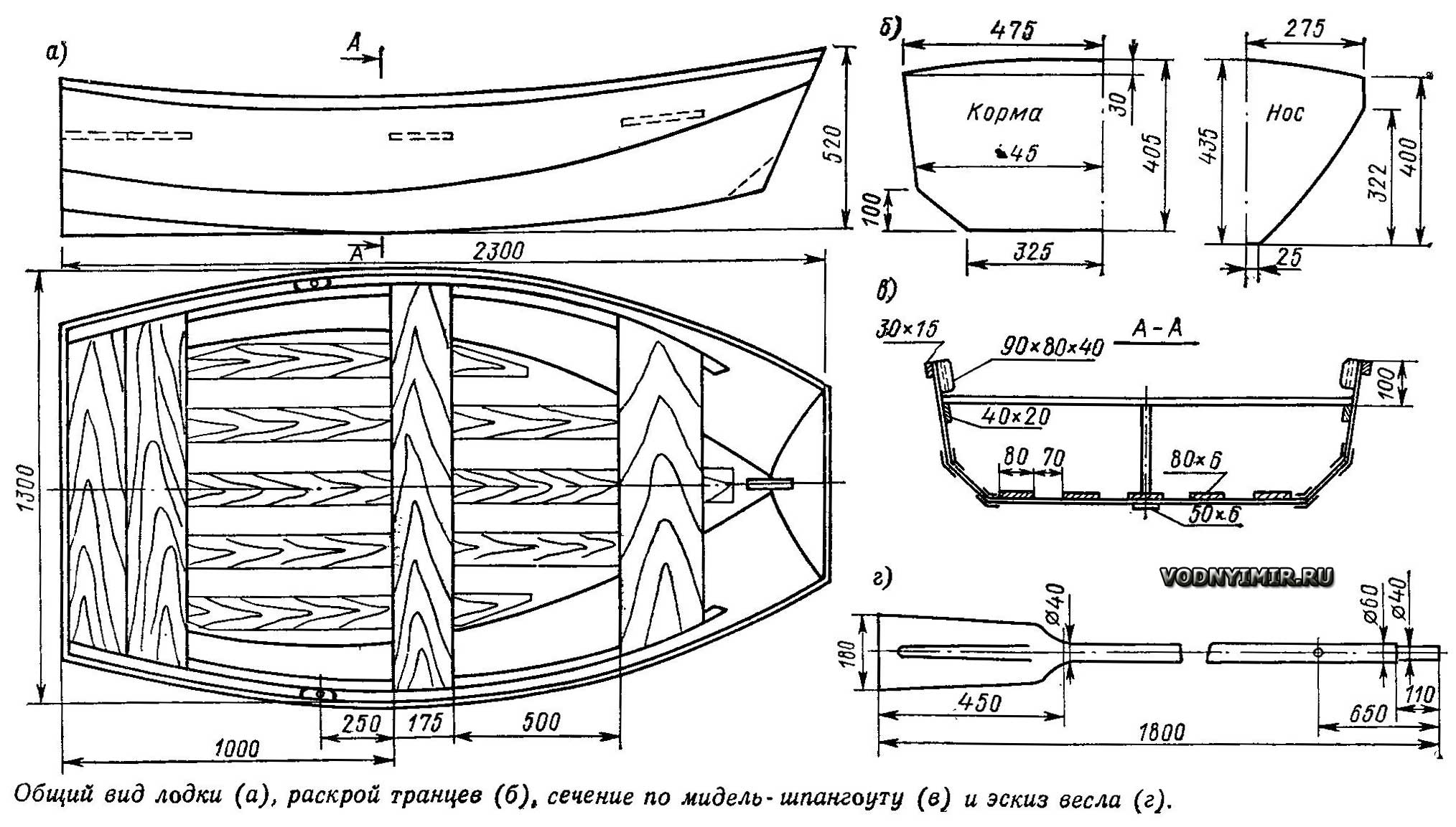 Проекты лодок для самостоятельной постройки
