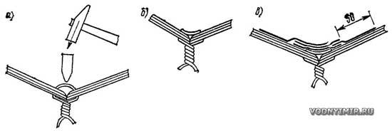 Последовательность выполнения соединений по пазам обшивки