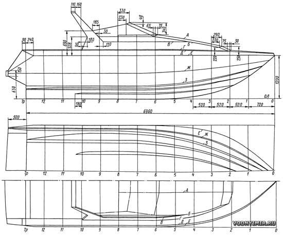 модели лодок чертеж бесплатно