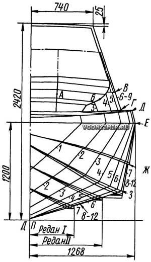 Теоретический чертеж катера «Гольфстрим»