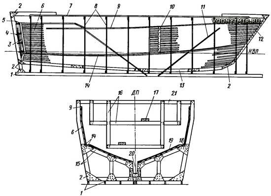 Конструкция матрицы для изготовления пластмассового корпуса катера