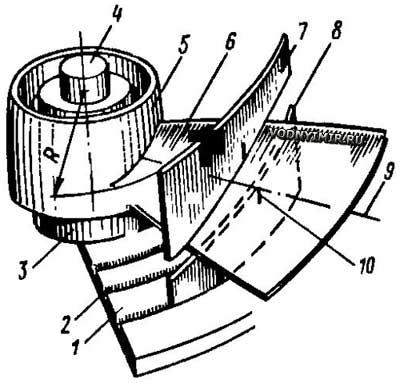 шаговая горка для гребного винта болотохода