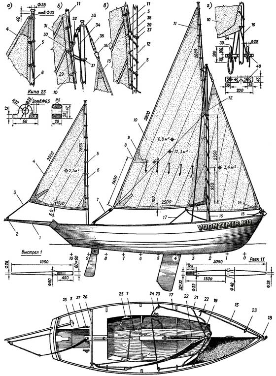 проекты лодок курбатова