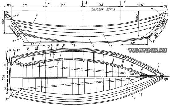 Как сделать лодку чертежи и описание