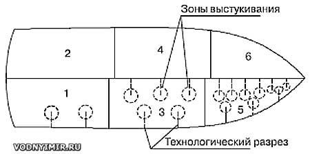 Схема размещения технологических разрезов