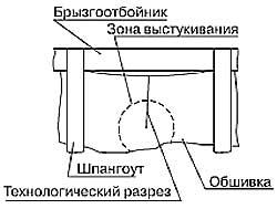Рис. 7. Придание сферичности листу обшивки