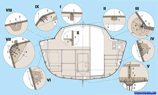 изготовление лодки сшей и склей