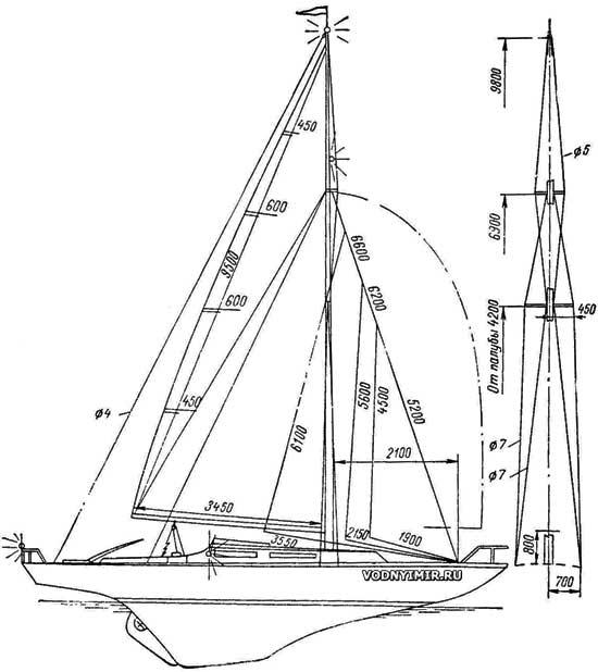 Яхта своими руками чертеж