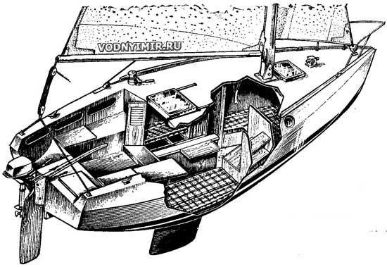 чертежи для постройки лодки.