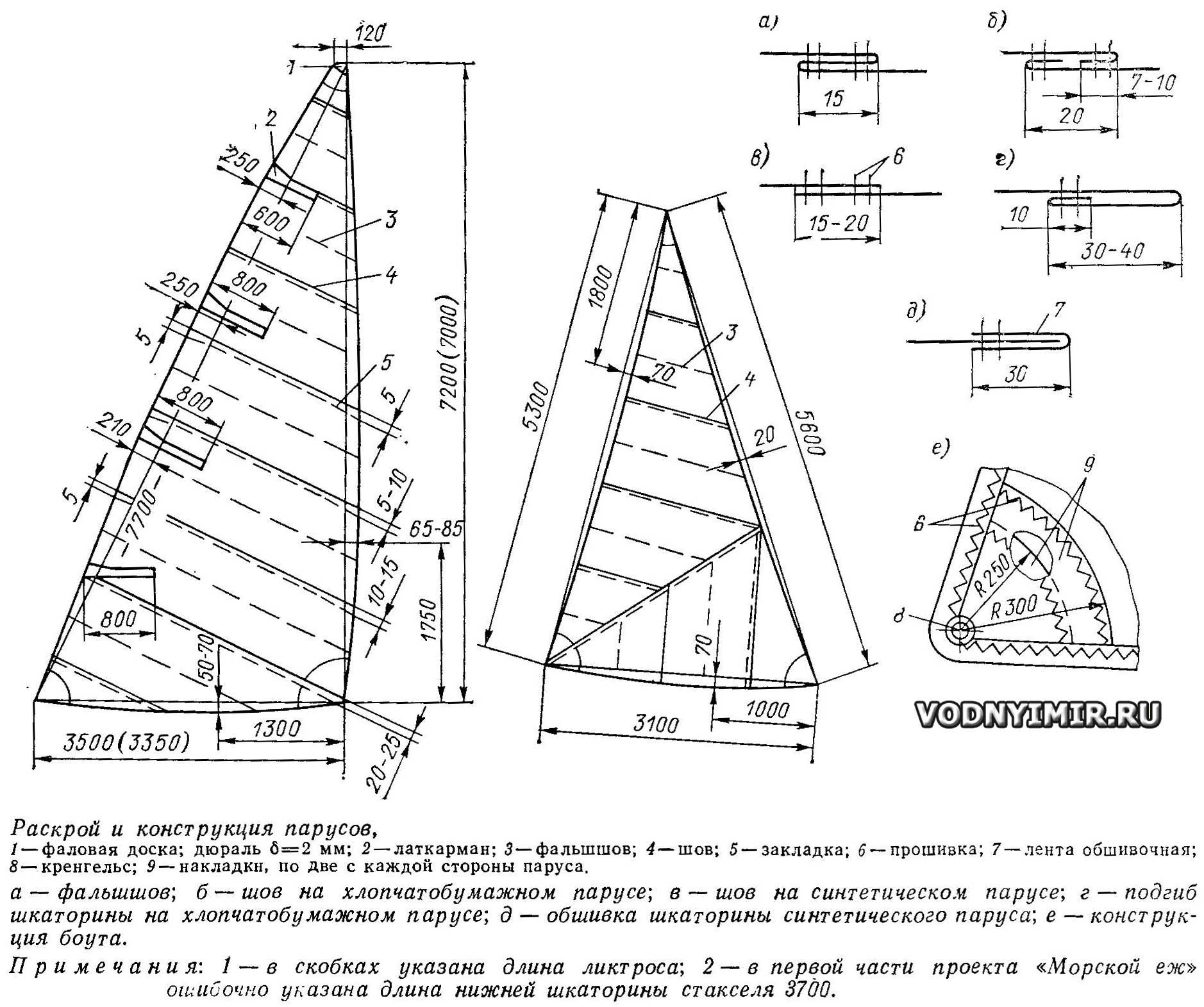 парусники модели чертежи схемы эскизы конструкция
