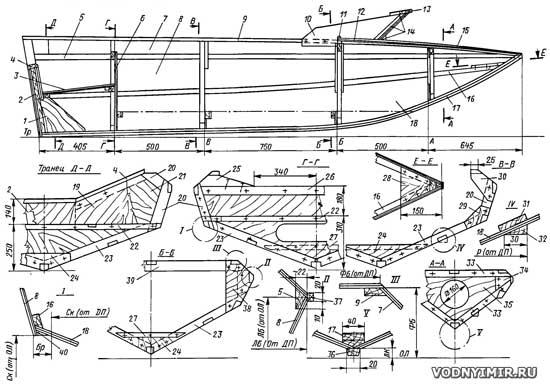 чертежи для лодки джонбот
