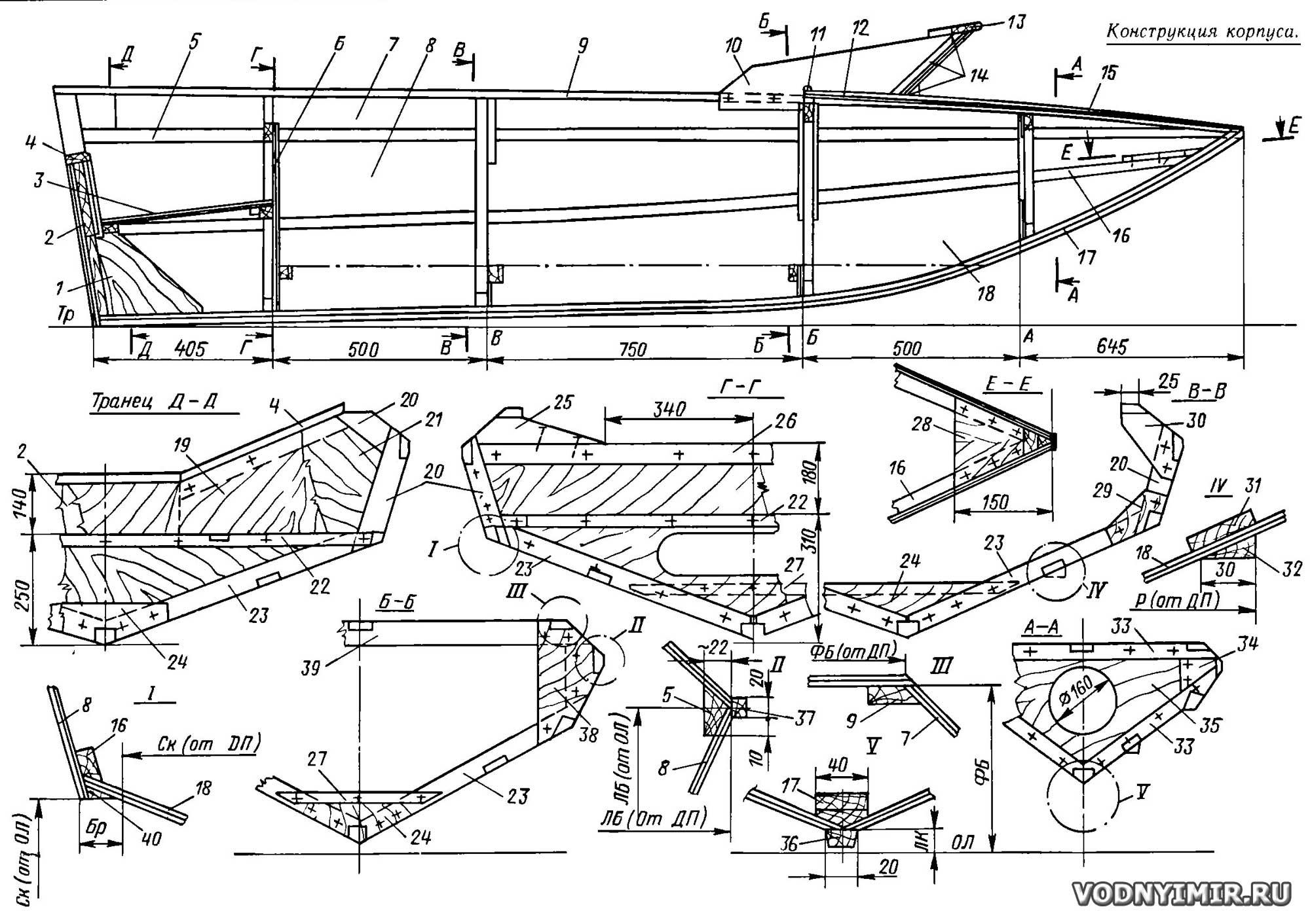 Болотоход для лодки своими руками чертежи 37