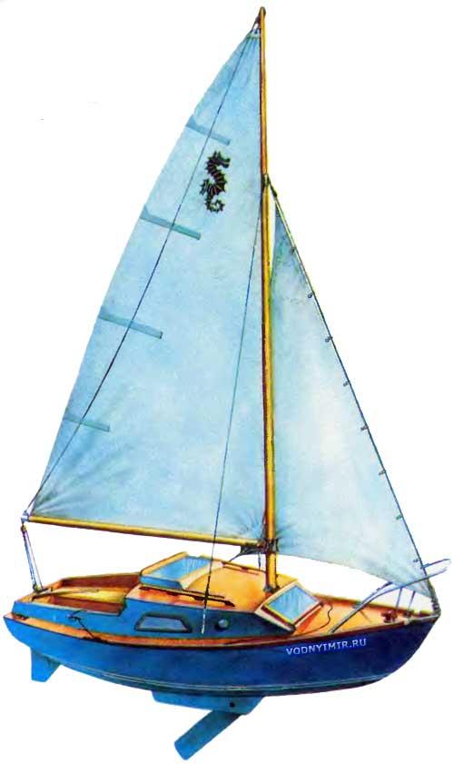 Рисунки на яхтах