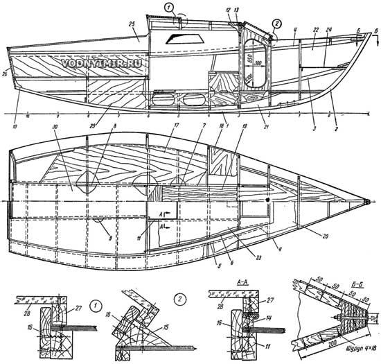 Строим яхту сами кто бы мог подумать