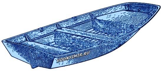 лодка окунь изо  фанеры своими руками чертежи