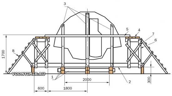Схема монтажа корпуса на