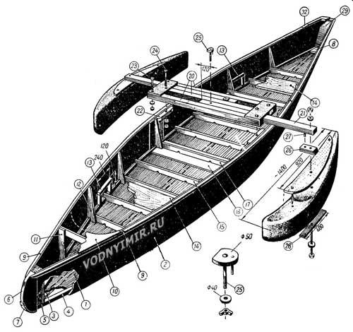 Как построить каноэ из фанеры. Проект и чертежи самодельного каноэ-тримарана