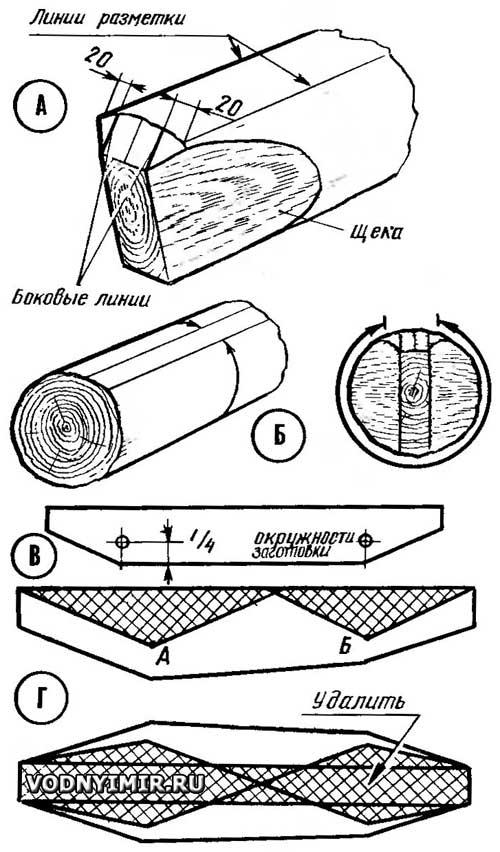 Проект самодельной лодки-долбленки - как построить лодку-долбленку из цельного дерева - технология изготовления лодки-долбленки