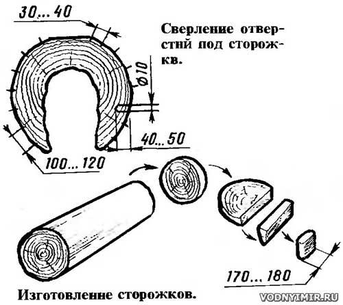 Изготовление сторожков, сверление отверстий под сторожки