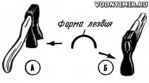 Тесла: А — боковая левая, Б — прямая