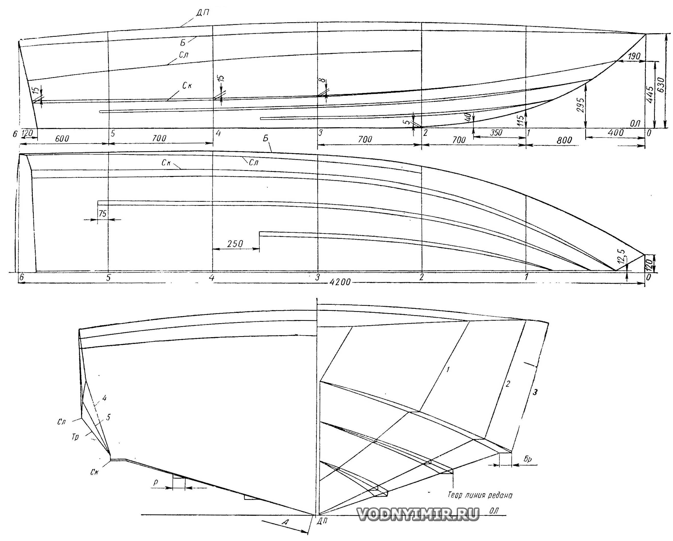 Лодка из фанеры своими руками под мотор чертеж