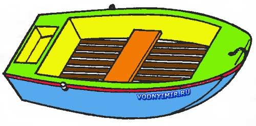 ютуб лодки плоскодонки