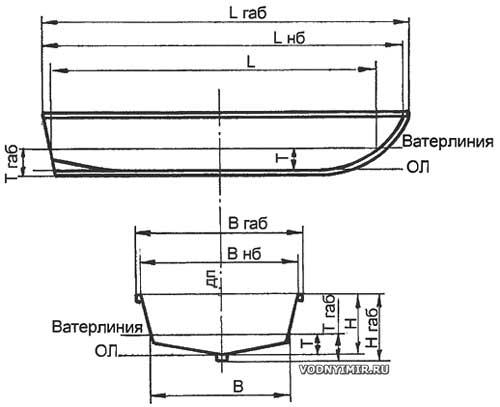 размерения корпуса лодки