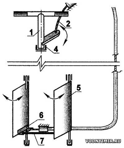 Схема рулевого управления катера на воздушной подушке