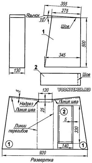 Сегмент гибкого ограждения катера на воздушной подушке