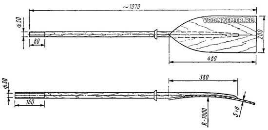 Вёсла для лодки алюминиевые своими руками