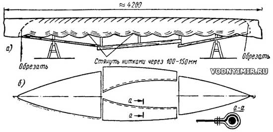 Установка каркаса для разметки оболочки