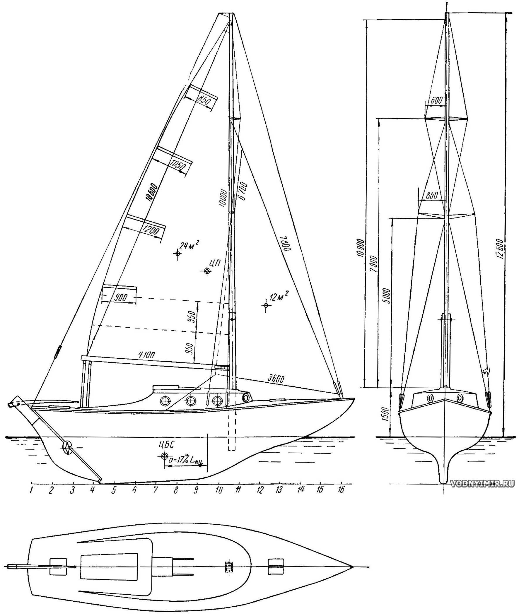 парусные лодок чертежи