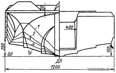 Схема обводов самодельного тримарана из стали