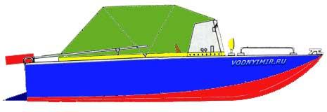 Автомобильная моторная лодка