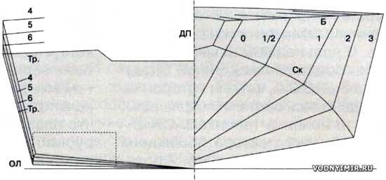 Теоретический чертеж обводов автомобильной лодки