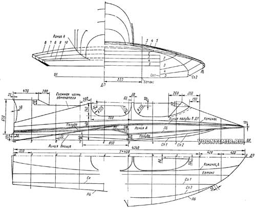 Теоретический чертеж гоночного глиссера