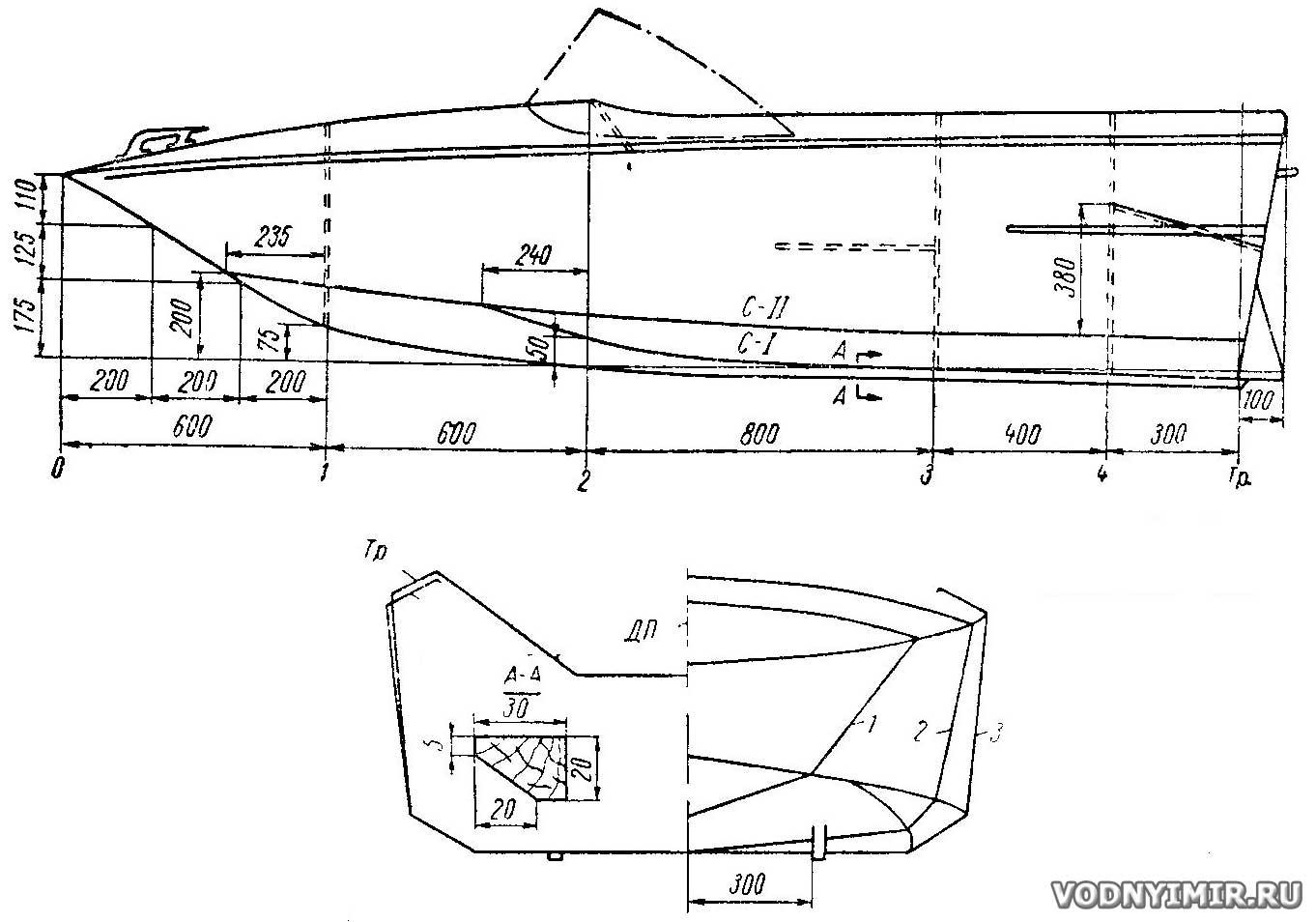 На безрыбье и самокат иномарка или как сделать прицеп для перевозки лодки 91