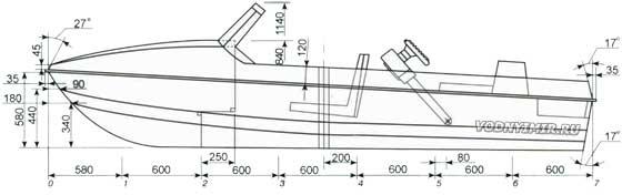 Эскиз общего вида разборной лодки