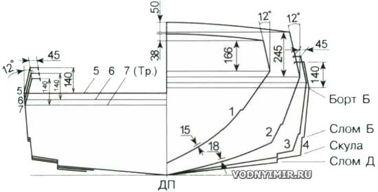 Эскиз теоретического чертежа мотолодки