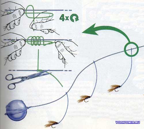 ловля на две мухи