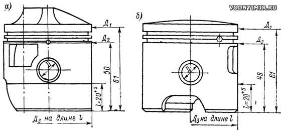 Схема замеров цилиндрической