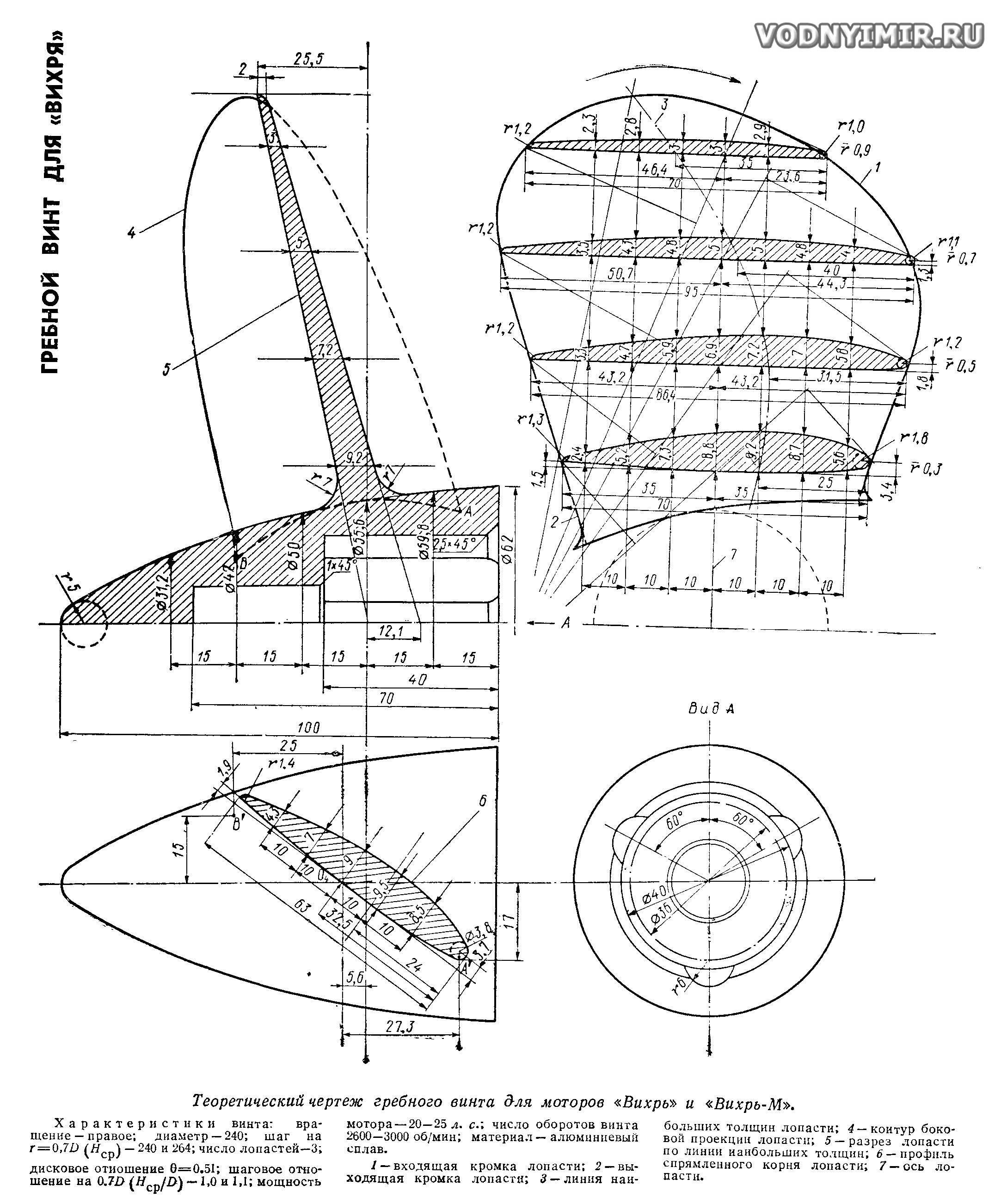профиль винта лодочного мотора