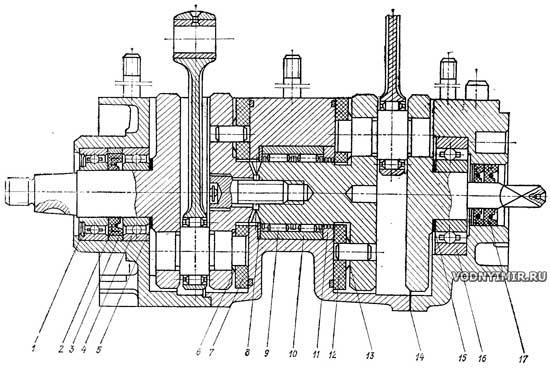 замена сальников на лодочном моторе нептун