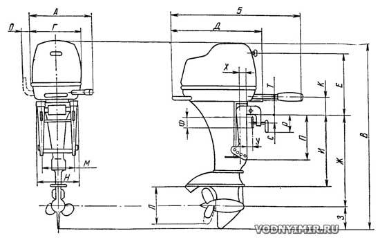 конструкция ноги лодочного мотора