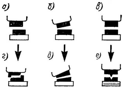 Схема износа контактов