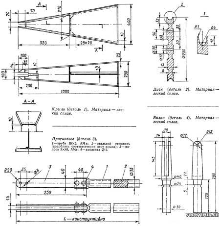 Детали авторулевого для яхты