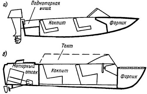 схемы мотолодок и катеров