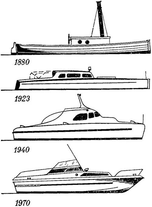 схемы катеров и мотолодок