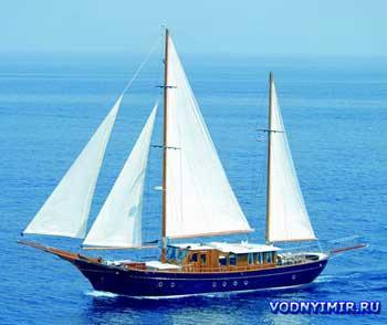 парусные яхты картинки